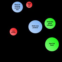 portfolio-bubble-chart-tn